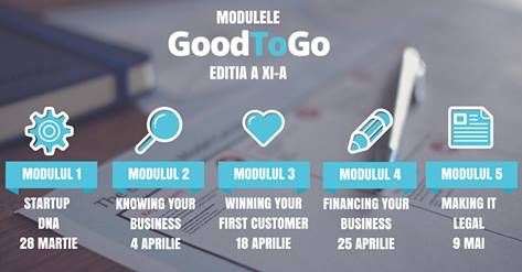 module-good-to-go